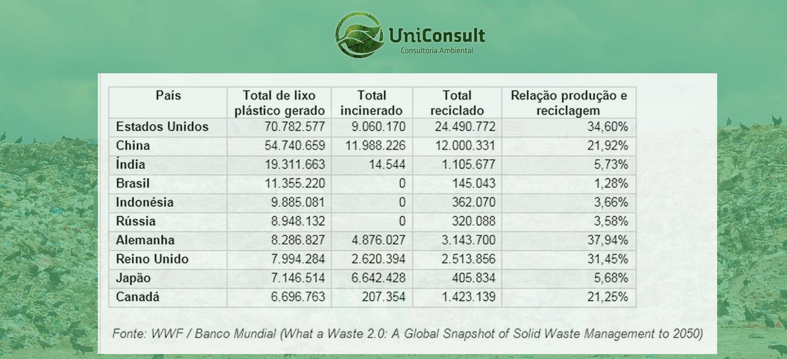 Residuos-Solidos--lixões